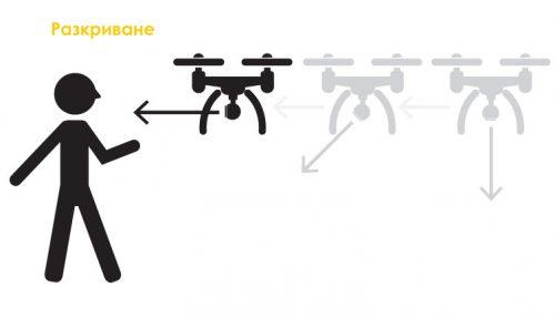 дрон - разкриване