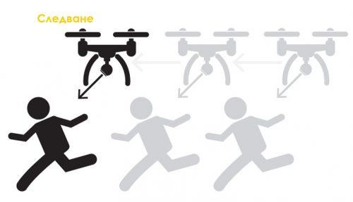 дрон - следване